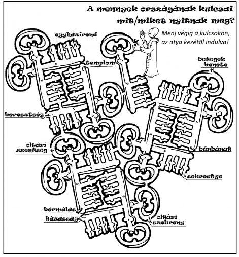 mt_1619_kulcs_labirint.jpg